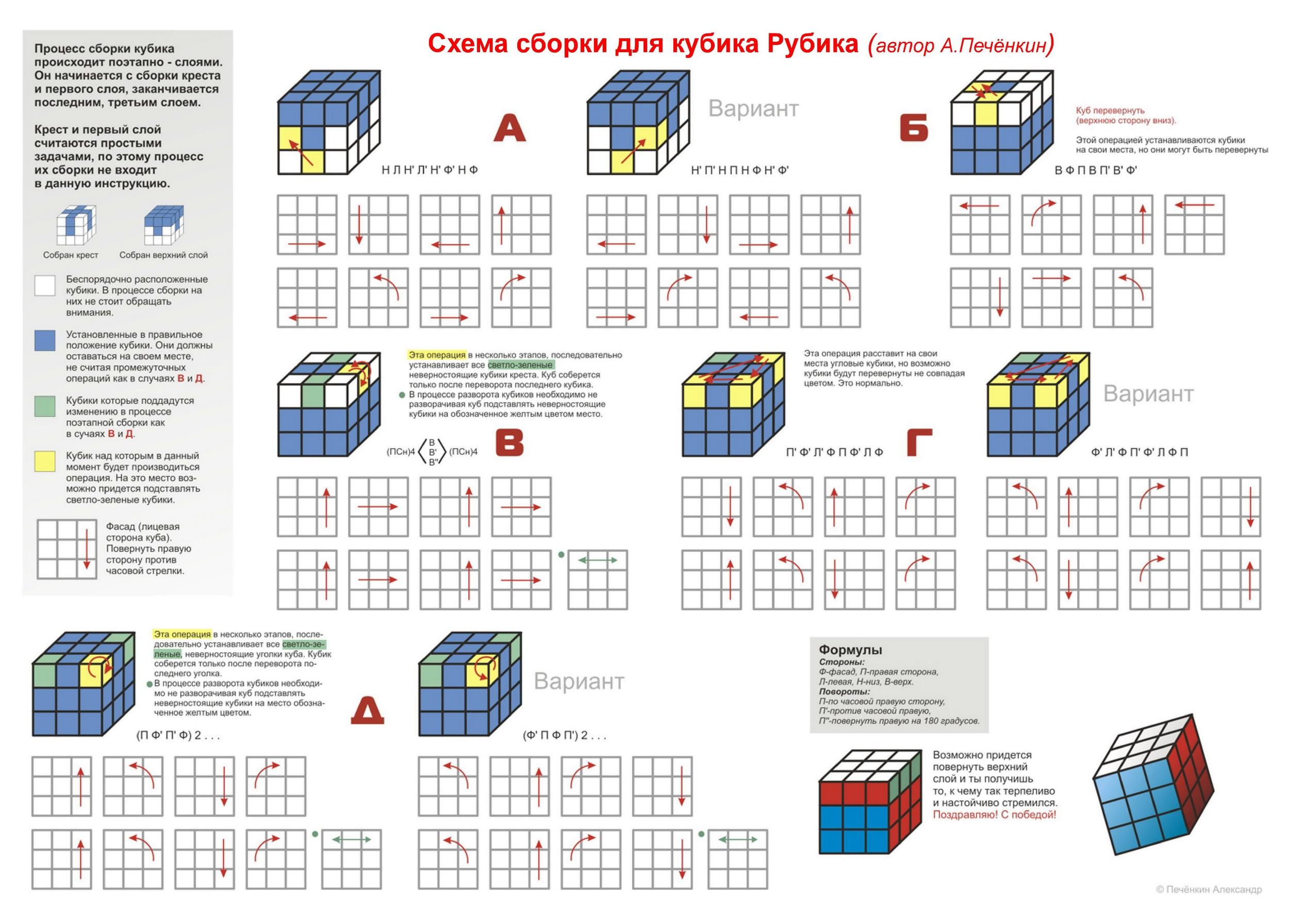 Инструкция для сбора кубика рубика